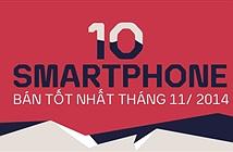10 smartphone bán tốt nhất tháng 11/2014
