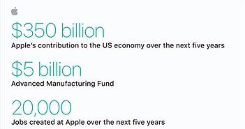 """Thu lợi """"khủng"""", Apple phải trả thuế kỷ lục"""