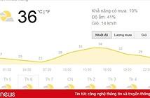 Dự báo thời tiết ngày mai, 21/2: Hà Nội ngớt mưa, TP.HCM đạt cực điểm chỉ số UV