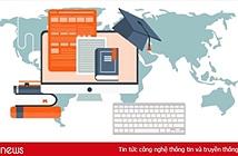 Hướng dẫn sử dụng ViettelStudy để học từ xa