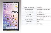 Màn hình in-cell Quad HD sẽ là diện mạo mới của smartphone?