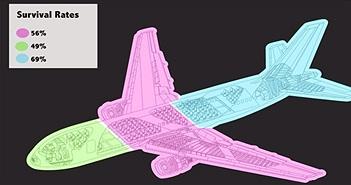 Ngồi đâu trên máy bay an toàn nhất?
