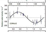 Kinh ngạc bốn sao Mộc nóng mới vừa phát hiện