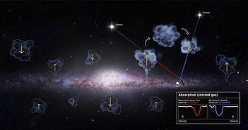 """Bí ẩn những hành tinh có một """"mẹ"""" từ thiên hà khác"""