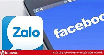 Facebook, Zalo là kênh bán hàng và tiếp thị phổ biến nhất tại Việt Nam