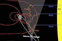 Bằng chứng trực tiếp đầu tiên về vật chất tối