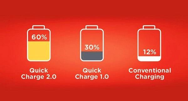 Điểm mặt các smartphone có tính năng sạc pin siêu nhanh