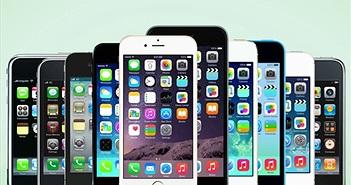 Apple đền bù 113 triệu USD vì làm giảm hiệu năng iPhone đời cũ