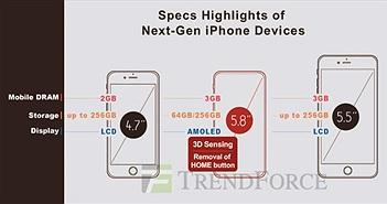"""Camera """"tự sướng"""" của iPhone 8 sẽ mang tính cách mạng?"""
