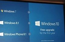 Sau năm đầu nâng cấp miễn phí, Windows 10 toan tính gì?