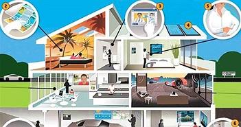 DZS Việt Nam ra mắt công nghệ mạng bảo mật cao cho các tòa nhà thông minh