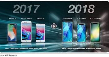 iPhone 2018 sẽ có tốc độ 4G LTE cực nhanh nhờ nâng cấp của Qualcomm, Intel