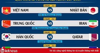Lịch thi đấu tứ kết Asian Cup 2019: Việt Nam gặp khó hơn 3 cặp đấu còn lại