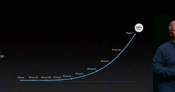 """Chip đồ họa của iPhone 8 sẽ có """"bước nhảy vọt"""" lớn"""