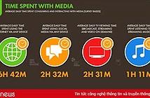 Phía sau câu chuyện chưa đến 4% người Việt biết làm giấy tờ qua mạng