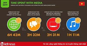 Phía sau câu chuyện chưa đến 4% người Việt biết 'làm giấy tờ' qua mạng