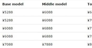 Đã có giá bán cho iPhone 7 Pro, bản cao nhất đạt ngưỡng hơn 30 triệu đồng