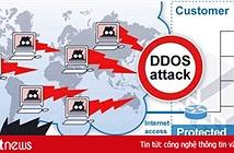 Tấn công mạng đang gây cản trở cho quá trình chuyển đổi số