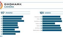 Điểm DxOMark của Google Pixel 4 còn thấp hơn Galaxy S10+