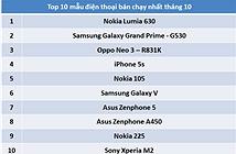 Top những mẫu smartphone bán chạy nhất trong tháng 10