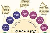 Những lợi ích thầm lặng của Yoga với sức khỏe