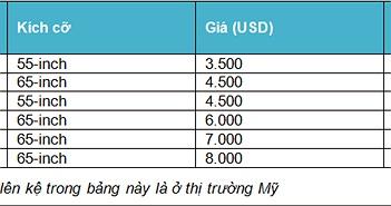 LG công bố giá TV OLED 2017, khởi điểm 3.500 USD