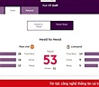 Kèo bóng đá Ngoại hạng Anh hôm nay: Manchester United vs Liverpool
