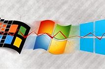 Redirect to SMB - Lỗ hổng bảo mật tồn tại suốt 18 năm qua trên mọi phiên bản Windows