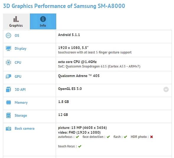 Samsung Galaxy A8 lộ cấu hình, siêu mỏng, có cảm biến vân tay