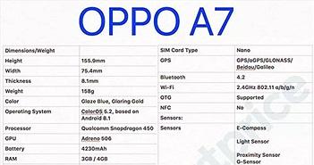 Oppo A7 lộ toàn bộ thông số kỹ thuật