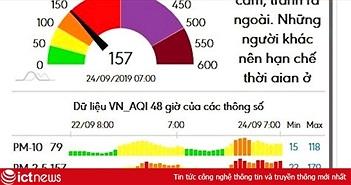 Hướng dẫn xem chỉ số chất lượng không khí ở Việt Nam