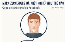 Mark Zuckerberg đã khởi nghiệp như thế nào?
