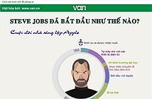 [Infographic] - Steve Jobs đã bắt đầu như thế nào?