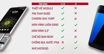 LG tung ra ảnh so sánh G5 và S7: tất nhiên là G5 thắng