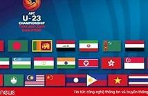 Bảng xếp hạng vòng loại giải U23 Châu Á 2020 mới nhất
