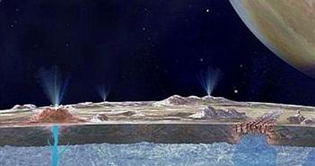 Phát hiện gây sửng sốt về từ trường của sao Mộc