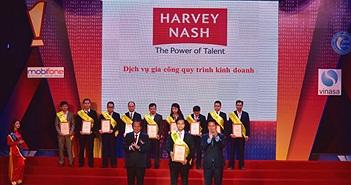 Harvey Nash tăng trưởng ấn tượng trong năm 2015