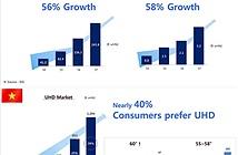 Thị trường TV Việt Nam 2107 và chiến lược của QLED TV 2018