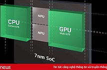 Huawei ra bộ xử lý Kirin 980 trên nền 7nm, sẽ có mặt trên Mate 20 và Mate 20 Pro