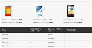 Galaxy S4 và Note 2 cũng sẽ nâng cấp Android 5.0 Lollipop