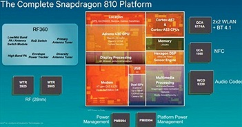 Snapdragon 810 sẽ thay đổi điện thoại của bạn như thế nào