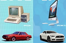 Tốc độ xe hơi sẽ nhanh thế nào nếu tiến bộ như máy tính?