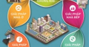 Panasonic giới thiệu các giải pháp xanh, cải thiện không khí cho tòa nhà