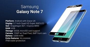 Toàn bộ thông tin về Samsung Galaxy Note mới - số 7 hoàn hảo