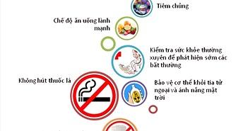 Bài 3: Có thể phòng tránh ung thư được không?