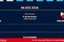 Hướng dẫn mua vé trận Việt Nam vs Philippines, bán kết AFF Suzuki Cup 2018
