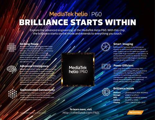 MediaTek ra mắt chipset Helio P60: nâng cấp hiệu năng, tích hợp AI