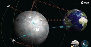 Châu Âu muốn xây dựng GPS trên Mặt Trăng