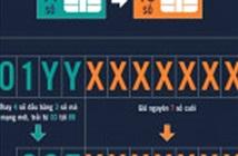 Nhiều hệ lụy quanh việc chuyển sim 11 số về 10 số