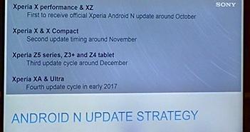 Lộ thời điểm nâng cấp Android 7.0 Nougat cho từng sản phẩm cụ thể của Sony